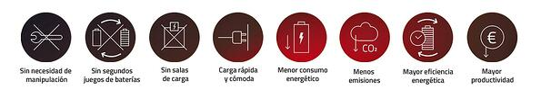 ventajas de las baterías de litio