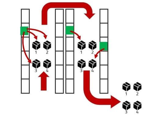esquema funcionamiento cluster picking